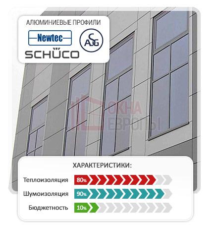 Алюминиевые окна на заказ