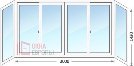 Цены на балконные пластиковые окна в Москве