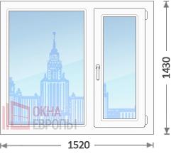 Цены на недорогие окна в Москве