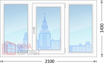 Цены на окна ПВХ в Москве