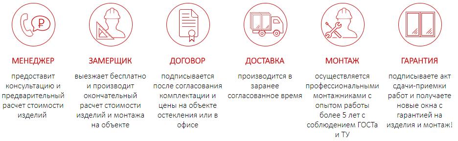 Компания по производству окон и дверей