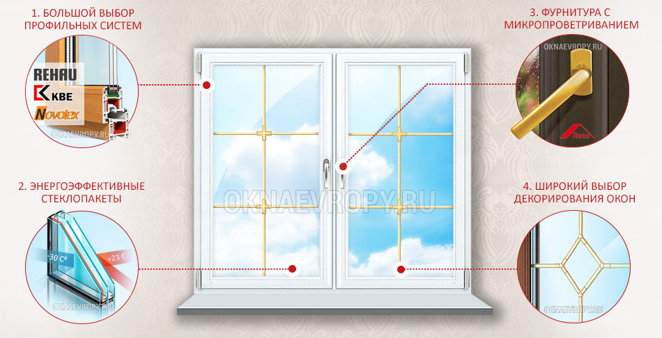 Пластиковые окна с микропроветриванием на трехкомнатную квартиру