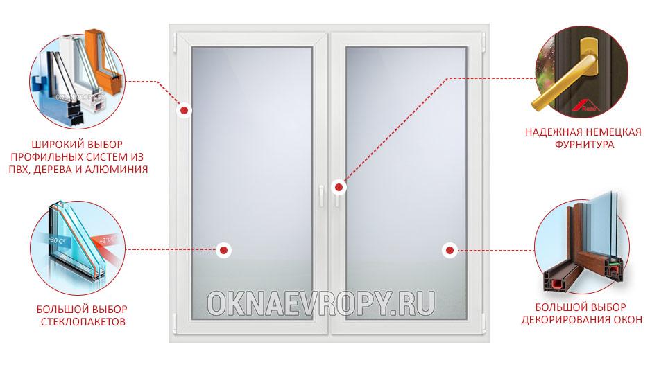 Белые матовые стекла