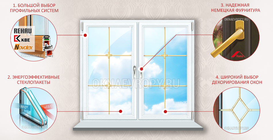 Заказать окна в квартиру в Москве