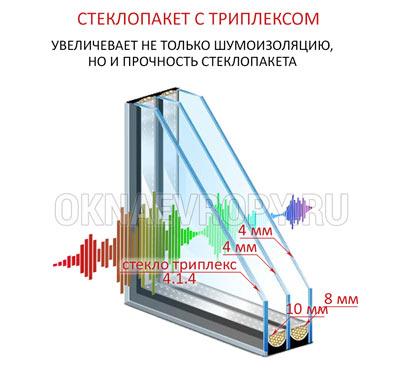 Лучшие окна с шумоизоляцией