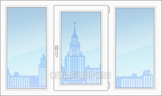 Окна с термопакетом
