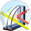 Технические характеристики Climaguard N