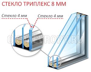 Стекло триплекс 8 мм