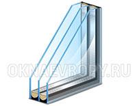 Закаленное стекло для окон