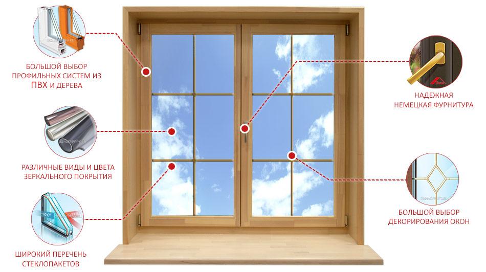 Окна с зеркальным эффектом